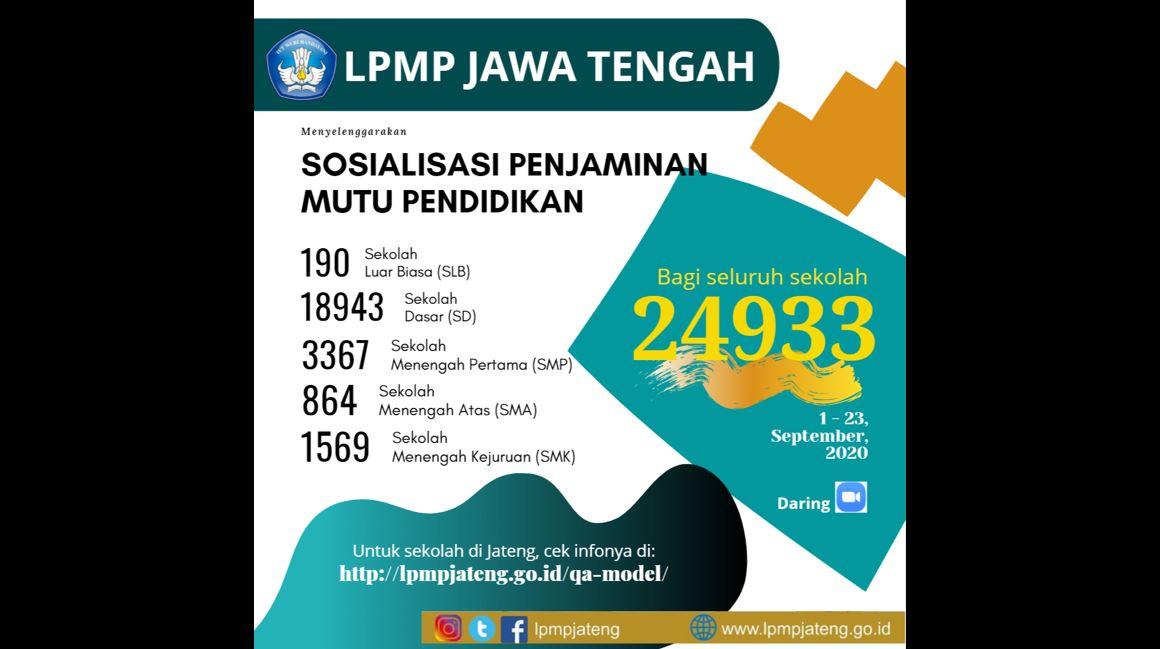 QA Model – Model Penjaminan Mutu Pendidikan LPMP Jawa Tengah